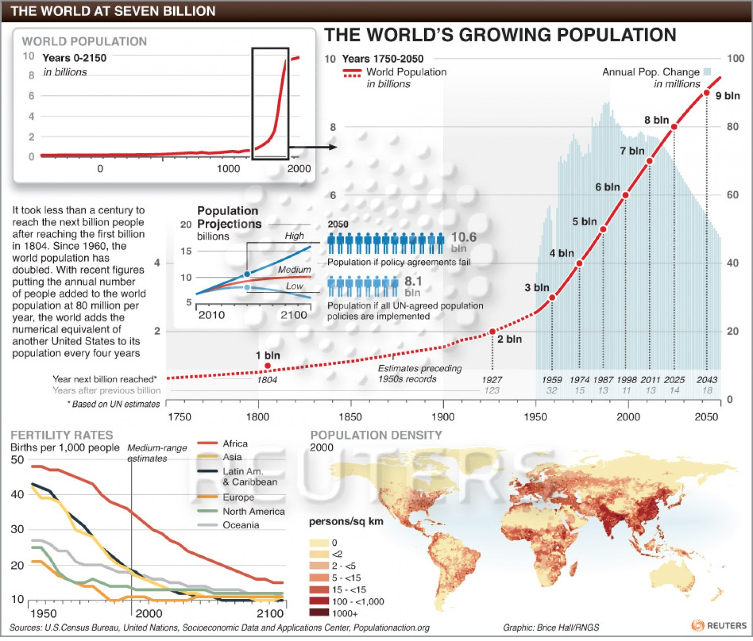 the-world-at-7-billion--growing-population_5029163599ced_w1500