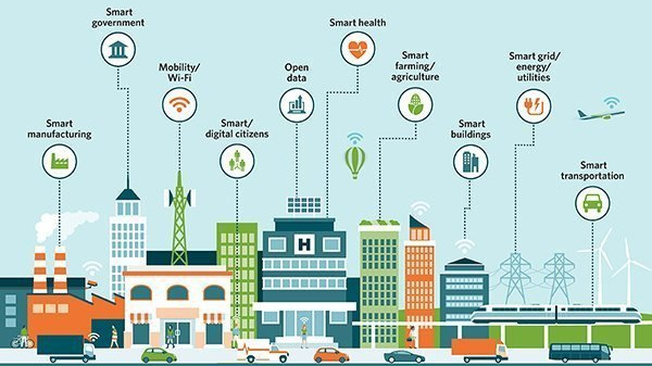 iota-smart_city_components_desktop