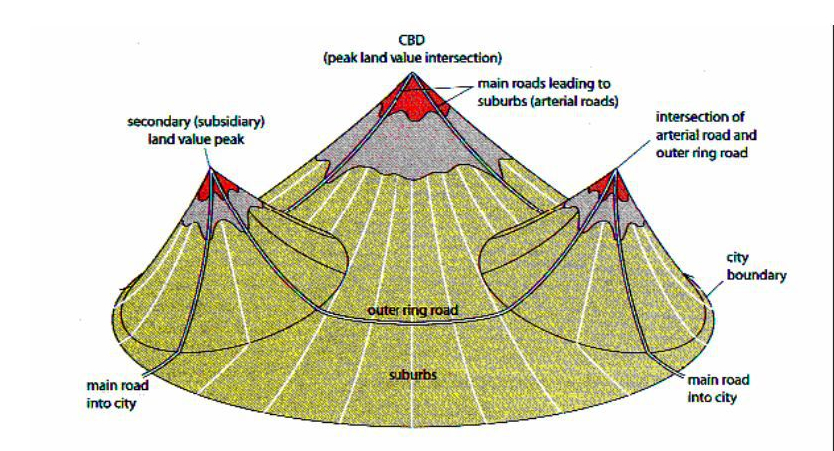 PLVI+=+Peak+Land+Value+Intersection